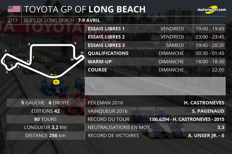 indycar-infographies-de-la-saison-2017-2017-les-horaires-du-grand-prix-de-long-beach.jpg