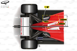 Ferrari F2012 and F150 top views comparison, captioned