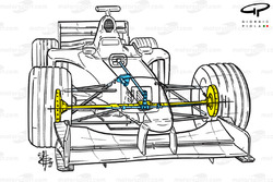 Benetton B199 1999 front-torque transfer detail view