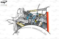 Ferrari F2001 (652) 2001 rear-end packaging detail view