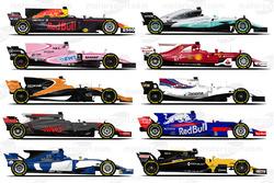 Mobil-mobil peserta F1 2017