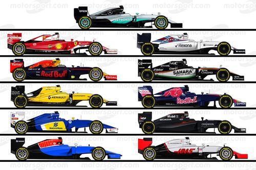 2016 F1 İllüstrasyonları