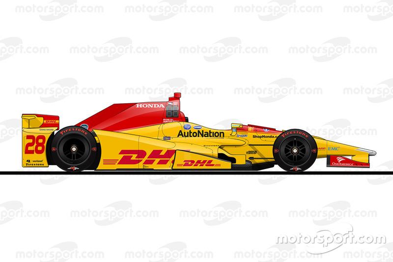 Startpositie 3: Ryan Hunter-Reay (Andretti-Honda)