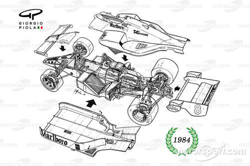 1984 illustración