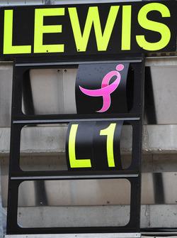 Pit board for Lewis Hamilton, Mercedes AMG F1