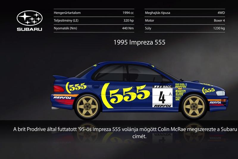 Subaru WRX evolution