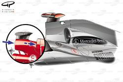 Mercedes GP W01 airbox comparison to Ferrari F2003-GA