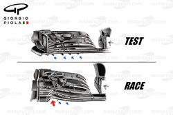 Comparaison des ailerons de la McLaren MP4/31, avec indications, GP des États-Unis