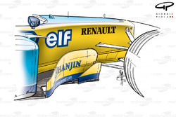 Renault R23 twin bargeboards