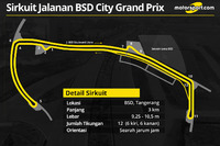 Layout sirkuit jalanan BSD CIty Grand Prix