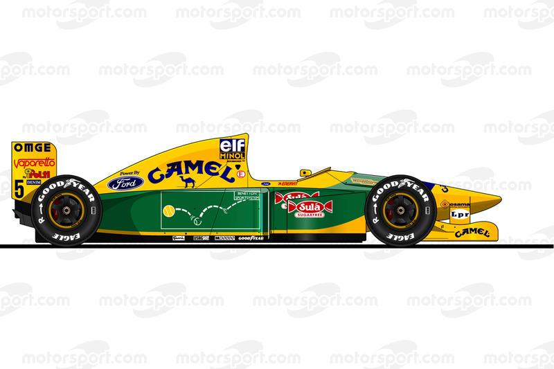 Benetton B193 - Ford