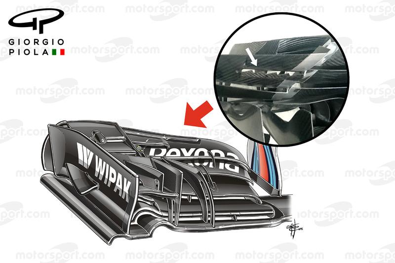شفرات الجناح الامامي لسيارة ويليامز إف.دبليو 38