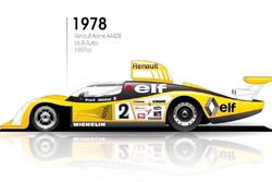 1978 Renault Alpine A442B