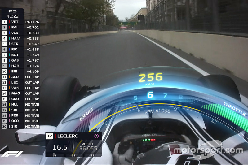 Grafica TV Halo F1, Sauber