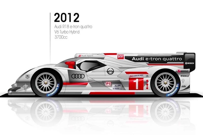 2012: Audi R18 e-tron quattro