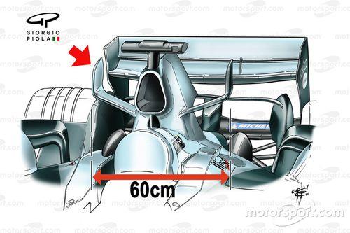 Формула 1 2005