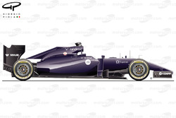 Williams FW36 side view (Reveal livery)
