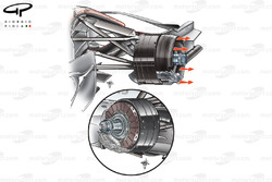McLaren MP4-23 2008 brake duct comparison