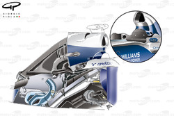 Williams FW32 'F-Duct' layout with pipework in cockpit rear face