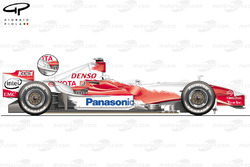 Toyota TF106B side view (rear flick-up inset)