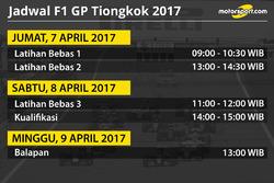 Jadwal F1 GP Tiongkok 2017