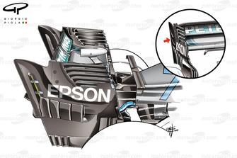 Comparaison des ailerons arrière de la Mercedes AMG F1 W09, GP de Singapour