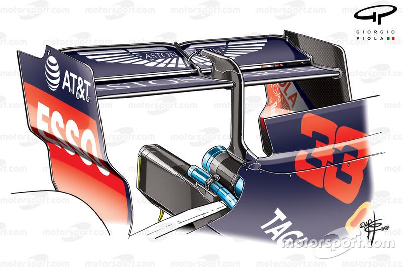 Red Bull RB14: l'ala posteriore del Belgio