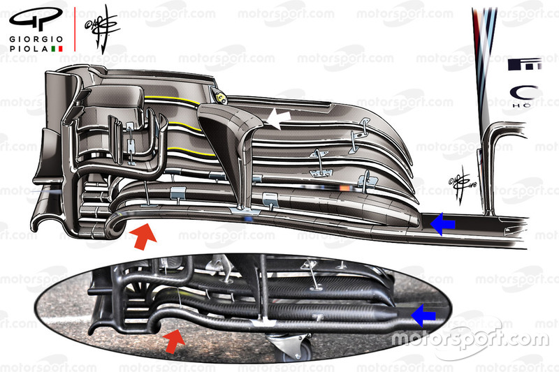Williams FW41 front wing comparsion
