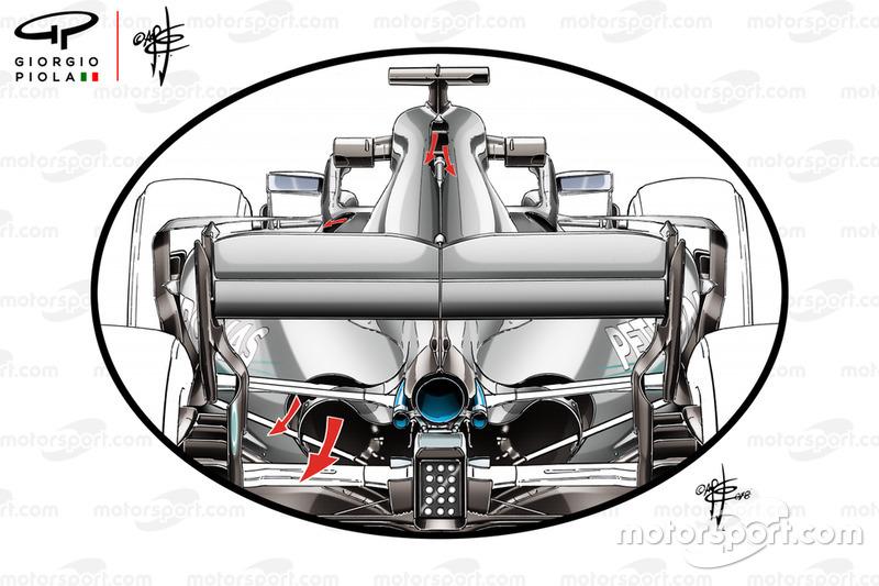 Mercedes F1 W09, hűtés