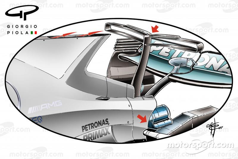 Mercedes F1 W08, T-крило