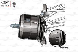 Mercedes W09 front brake drum comparison, Canadian GP