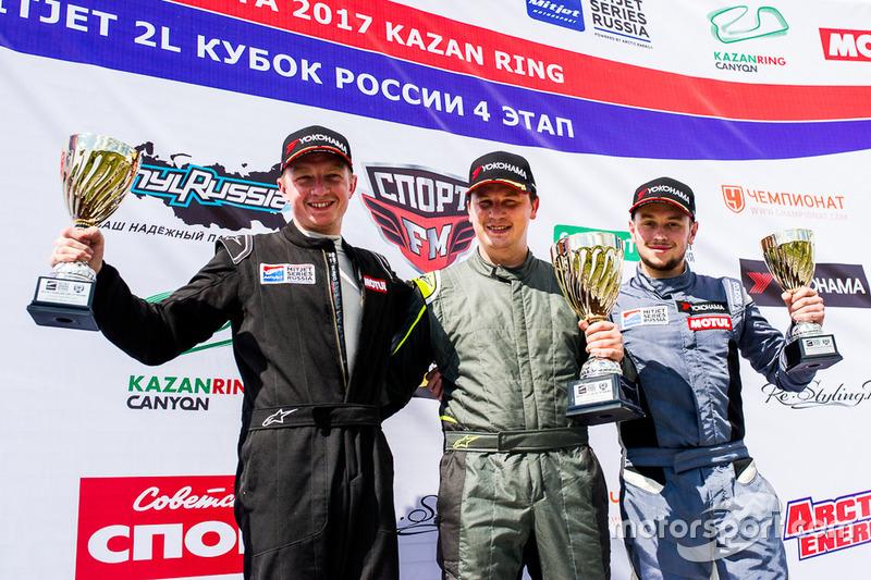 IV этап Кубка России Mitjet