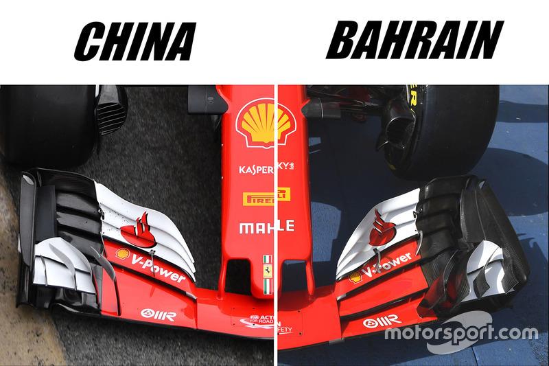 Ferrari SF70H, comparación del alerón delantero