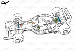Активная подвеска Williams FW14 1991 года
