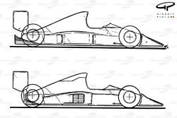 Эволюция аэродинамики McLaren MP4-5B 1990 года