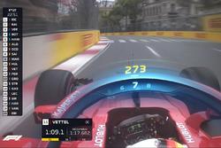F1 Halo TV grafiği, Ferrari