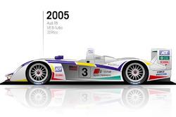 2005 Audi R8