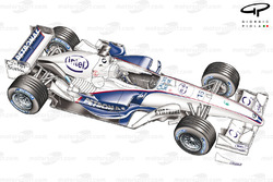 Sauber F1.06 2006 overview