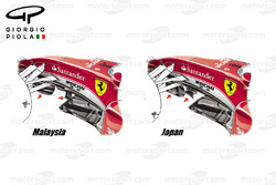 Ferrari SF16-H T-Tray bat wings side by side comparison, Malaysian and Japan GP