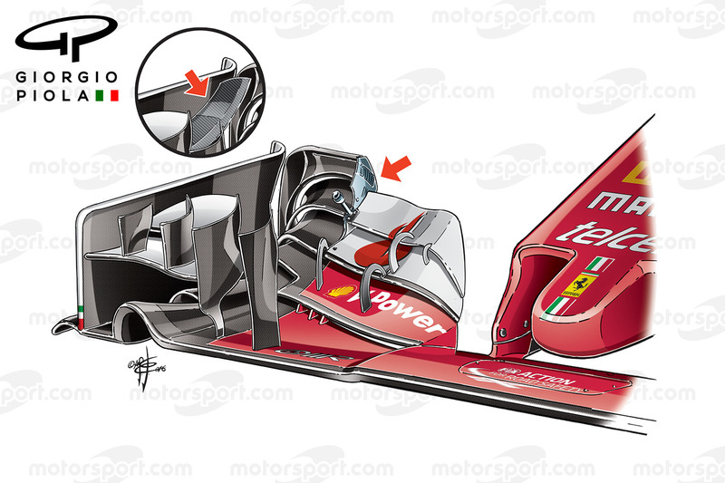 Ferrari SF16-H comparazione tra i winglets, GP d'Italia