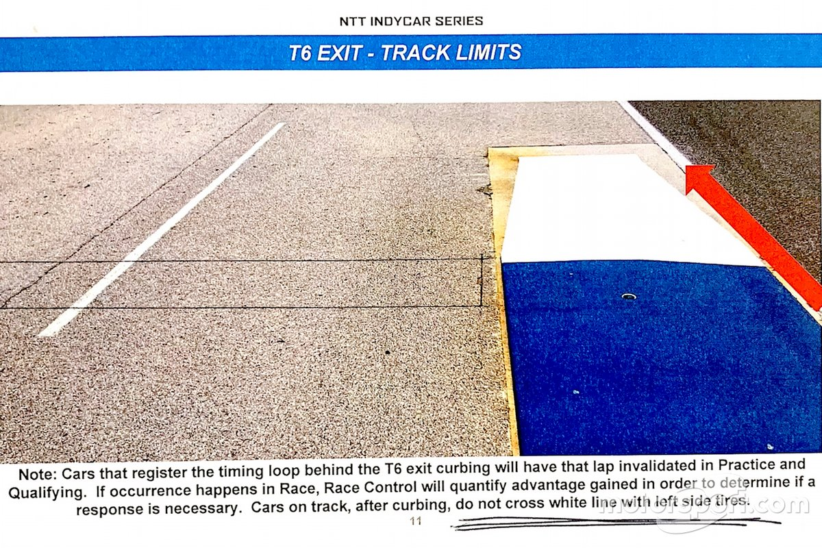 IndyCar rulebook: IMS road course turn 6 rule