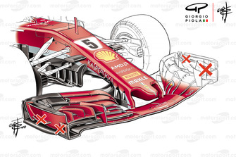 Ferrari SF71H 2018 vs 2019 front wing regulations, captioned