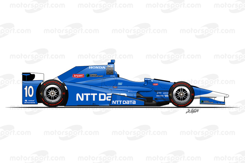 Тони Канаан, Chip Ganassi Racing Honda