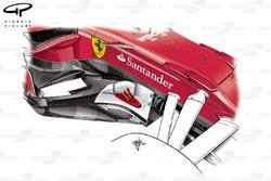 Dérives de la Ferrari SF70H, GP d'Espagne