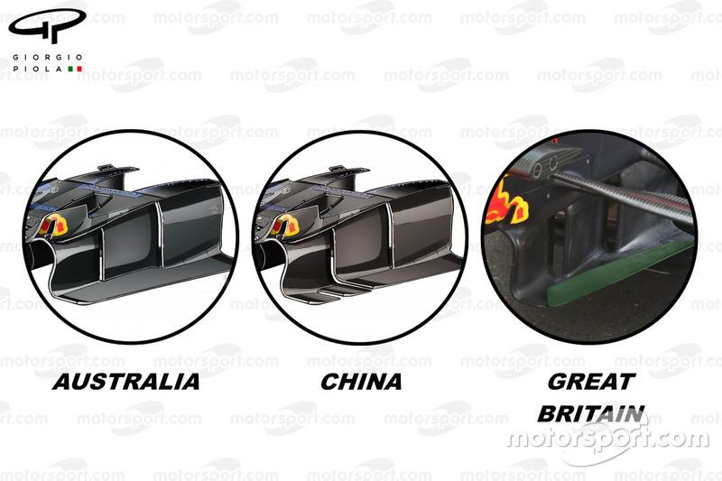 Red Bull RB13 turning vanes, Australia vs China bs Great britain