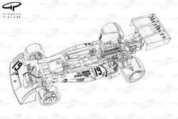 BRM P160D 1973 detailed overview