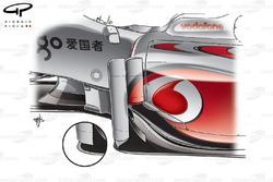 McLaren MP4-24 2009 sidepod turning vane