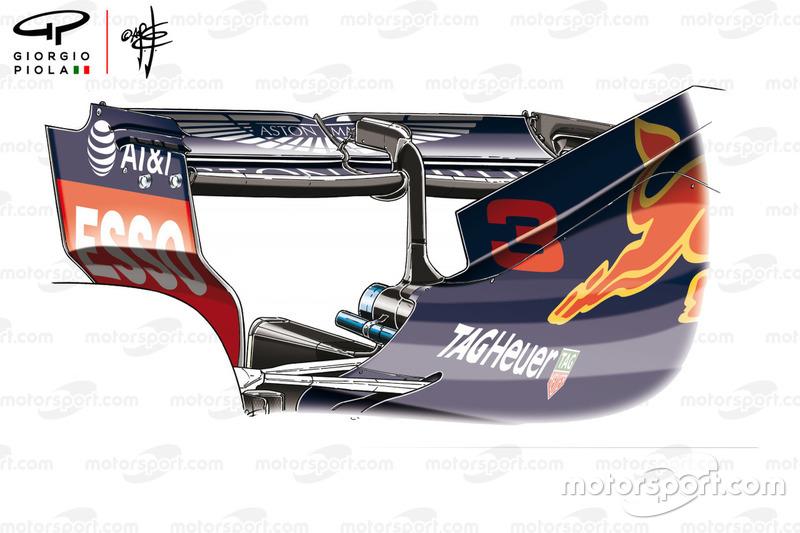 Alerón trasero del Red Bull Racing RB14 en GP Azerbaiyán
