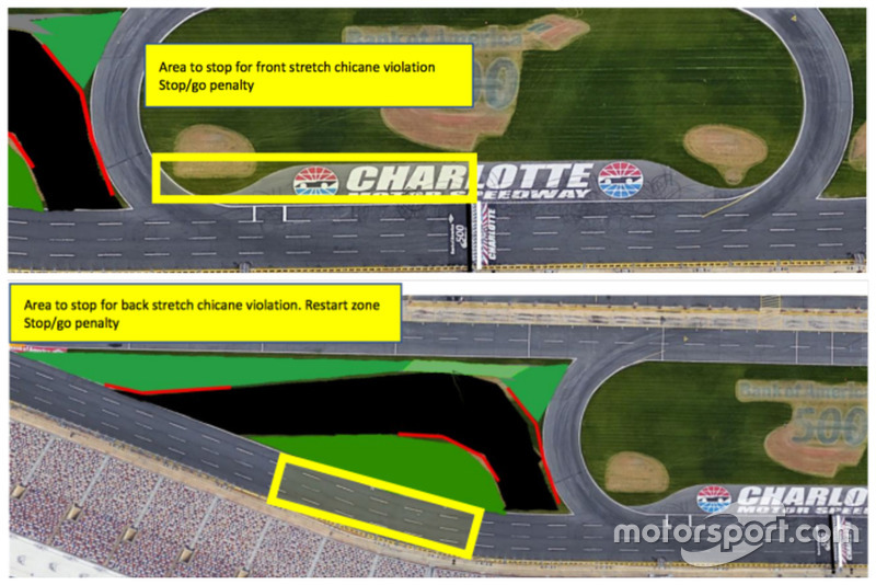 NASCAR graphic on where to stop after cutting the chicane.