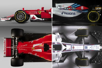Williams FW41 vs Haas VF-18 vs Ferrari SF70 H